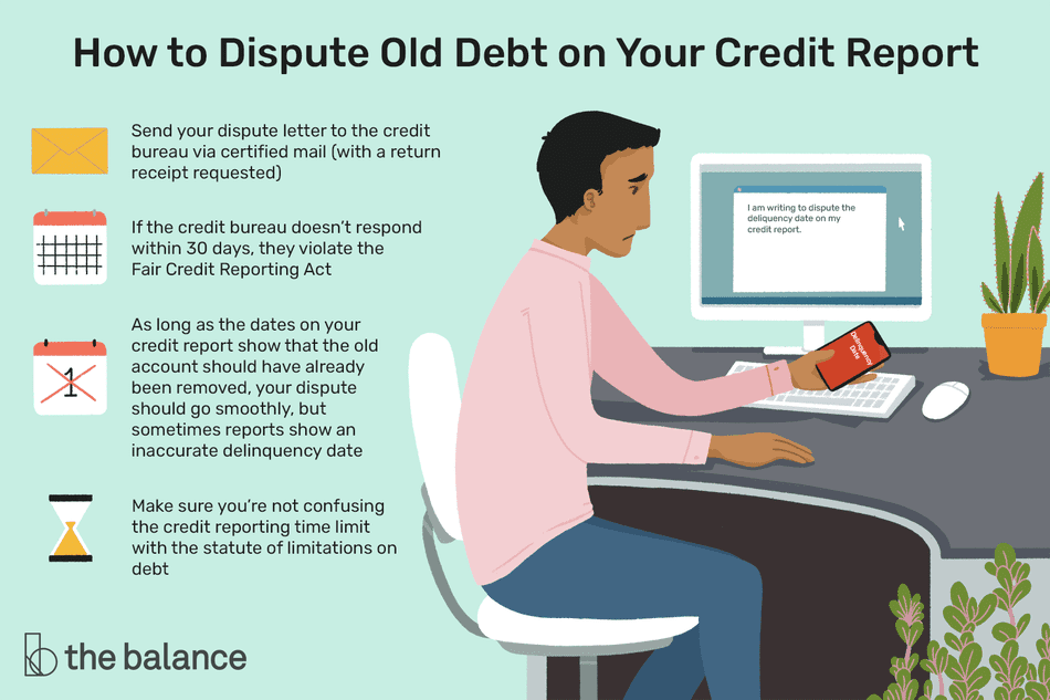 Removing Old Debts After Credit Reporting Time Limit