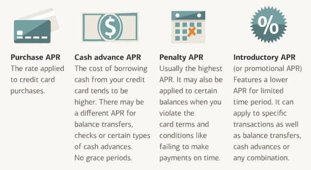 what is apr on a credit card 9 best low interest 0